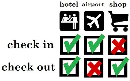 CHECK IN / CHECK OUT - Help for English - Angličtina na