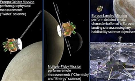 Following the decadal survey: NASA focus on Europa mission
