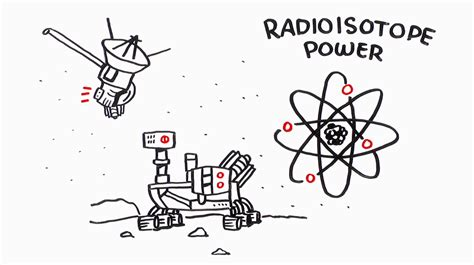 Spacecraft Power : NASA Radioisotope Power Systems
